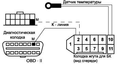 Установка бортового маршрутного компьютера