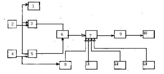 Структурная схема электронной